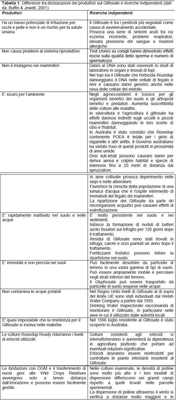 Tabella comparazione giudizi produttori-indipendenti